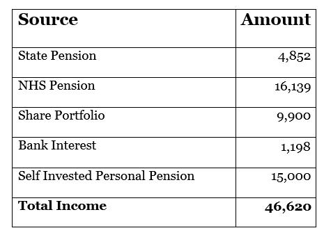 Income in Retirement